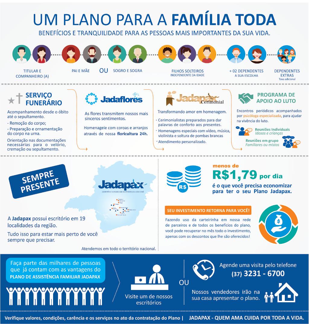 Plano de Assistência Familiar
